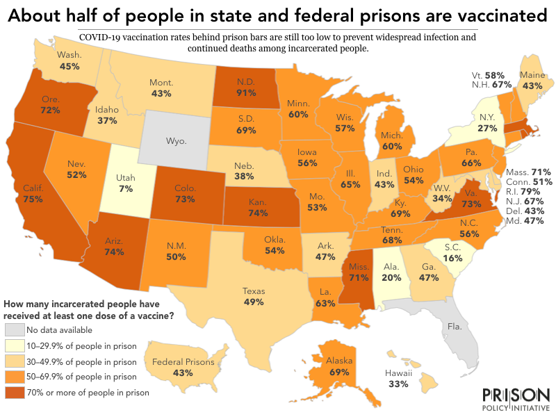 A map showing about half of people in state and federal prisons are vaccinated.