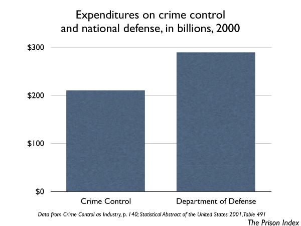 essays capital punishment vs life in prison